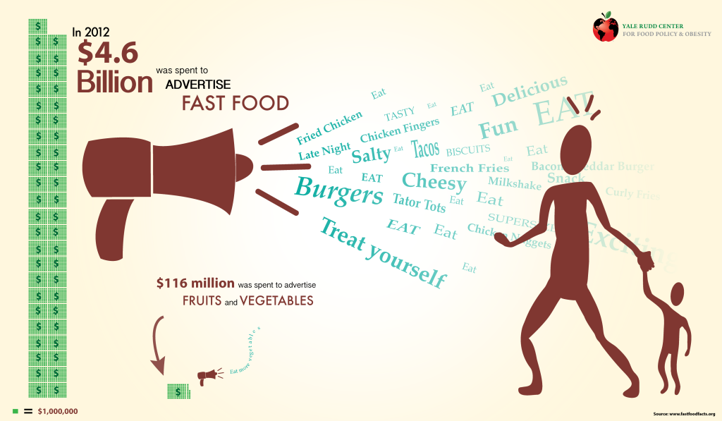 Fast-Food-Ad-Spending-01